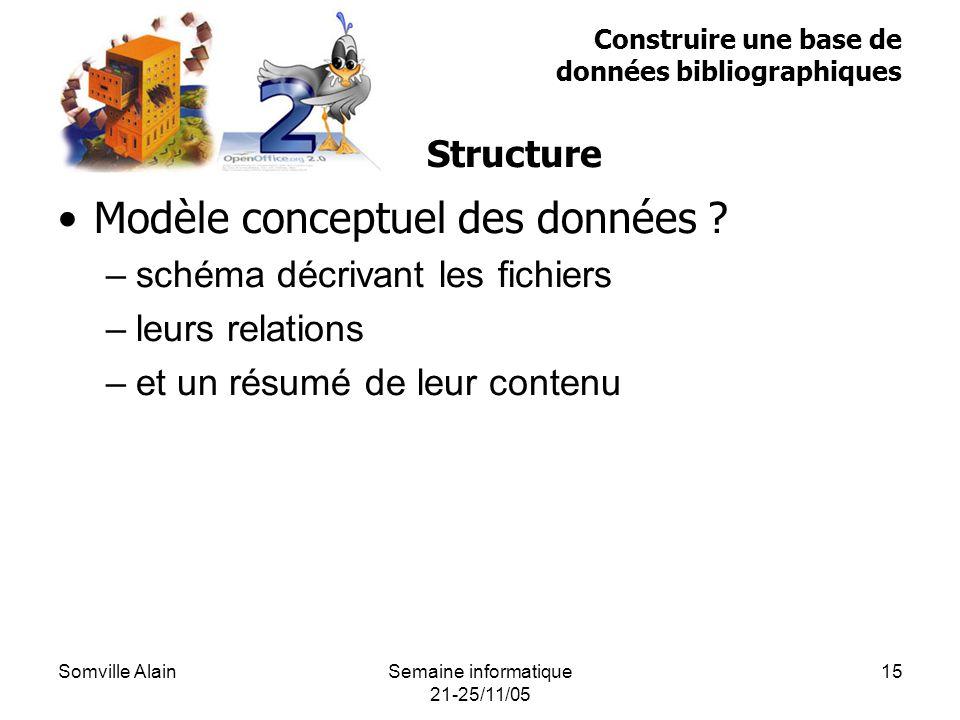 Somville AlainSemaine informatique 21-25/11/05 15 Modèle conceptuel des données .