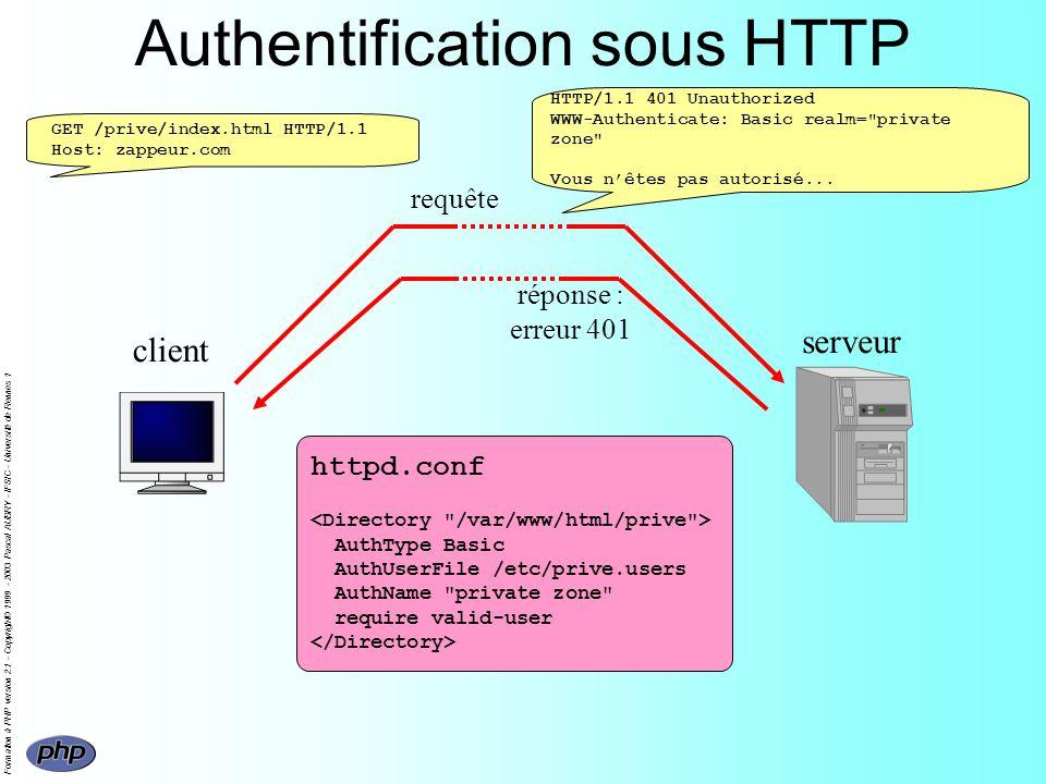 Formation à PHP version 2.1 - Copyright© 1999 - 2003 Pascal AUBRY - IFSIC - Université de Rennes 1 Authentification sous HTTP client serveur requête réponse : erreur 401 GET /prive/index.html HTTP/1.1 Host: zappeur.com HTTP/1.1 401 Unauthorized WWW-Authenticate: Basic realm= private zone Vous nêtes pas autorisé...