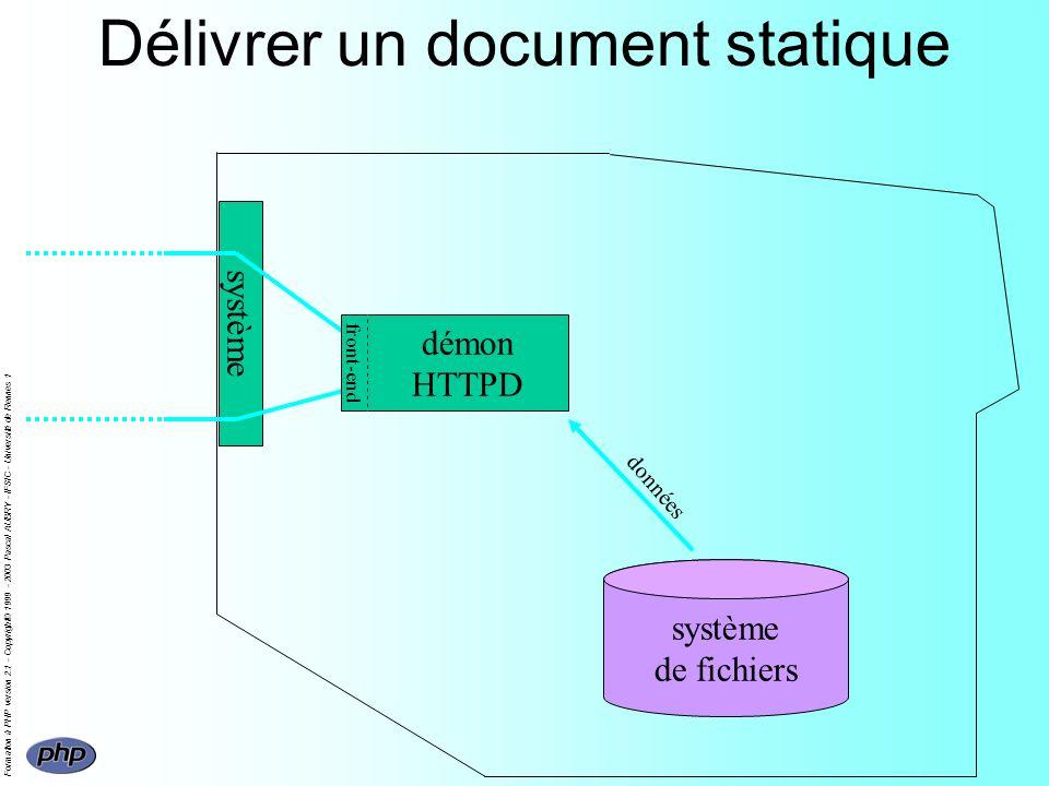 Formation à PHP version 2.1 - Copyright© 1999 - 2003 Pascal AUBRY - IFSIC - Université de Rennes 1 Délivrer un document statique système de fichiers démon HTTPD front-end données