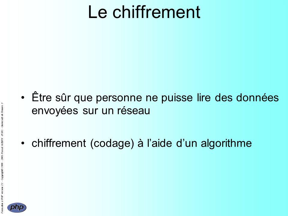Formation à PHP version 2.1 - Copyright© 1999 - 2003 Pascal AUBRY - IFSIC - Université de Rennes 1 Le chiffrement Être sûr que personne ne puisse lire