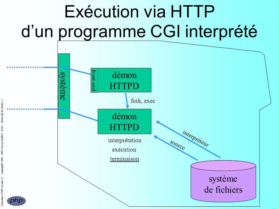 Formation à PHP version 2.1 - Copyright© 1999 - 2003 Pascal AUBRY - IFSIC - Université de Rennes 1 Exécution via HTTP dun programme CGI interprété sys