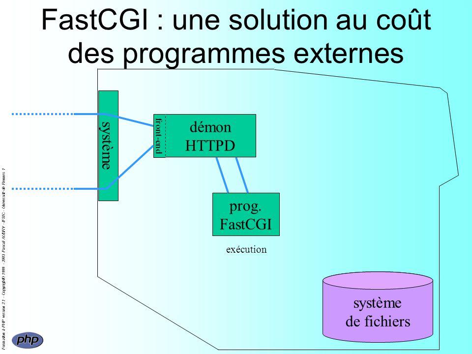Formation à PHP version 2.1 - Copyright© 1999 - 2003 Pascal AUBRY - IFSIC - Université de Rennes 1 FastCGI : une solution au coût des programmes externes système de fichiers démon HTTPD front-end prog.