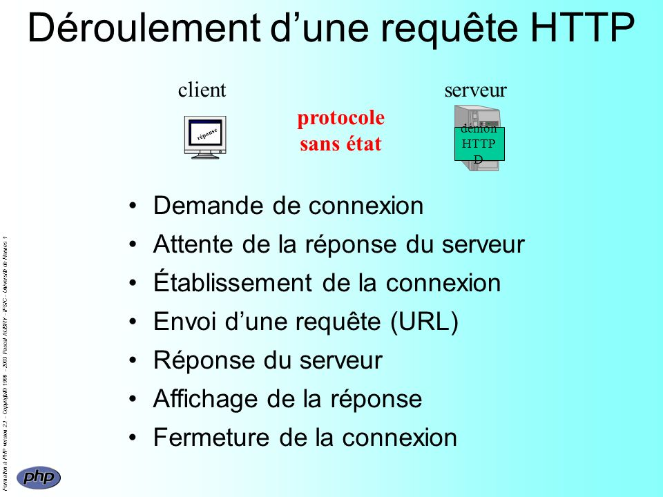 Formation à PHP version 2.1 - Copyright© 1999 - 2003 Pascal AUBRY - IFSIC - Université de Rennes 1 Modification de lentête HTTP (RFC 2068) PHP génère une entête classique, à laquelle on peut ajouter des lignes –header( Content-Type: application/postscript ) ; –header( Cache-control: no-cache, must-revalidate ) ; –header( Pragma: no-cache ) ; On peut également utiliser un tag dans le code HTML –echo ; Attention : lenvoi dune entête HTTP doit se faire avant toutes les autres sorties