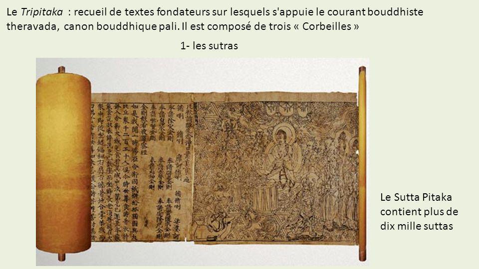 Le Tripitaka : recueil de textes fondateurs sur lesquels s'appuie le courant bouddhiste theravada, canon bouddhique pali. Il est composé de trois « Co