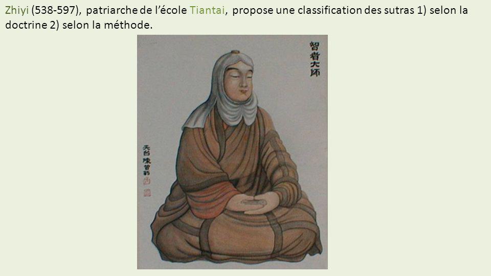 Zhiyi (538-597), patriarche de lécole Tiantai, propose une classification des sutras 1) selon la doctrine 2) selon la méthode.