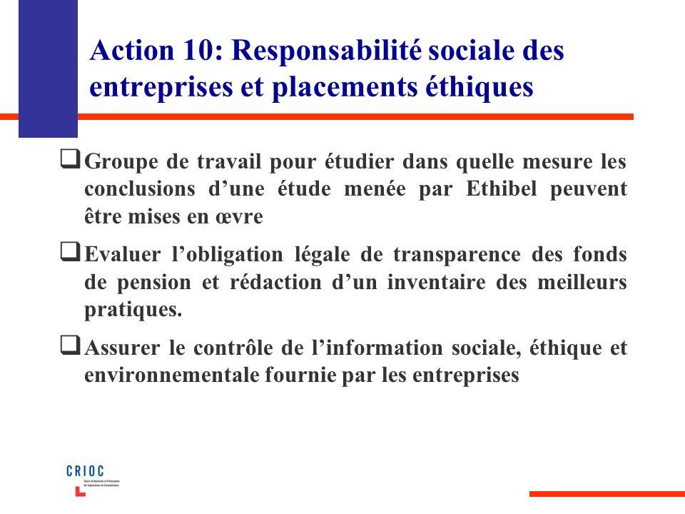 Action 10: Responsabilité sociale des entreprises et placements éthiques Groupe de travail pour étudier dans quelle mesure les conclusions dune étude menée par Ethibel peuvent être mises en œvre Evaluer lobligation légale de transparence des fonds de pension et rédaction dun inventaire des meilleurs pratiques.