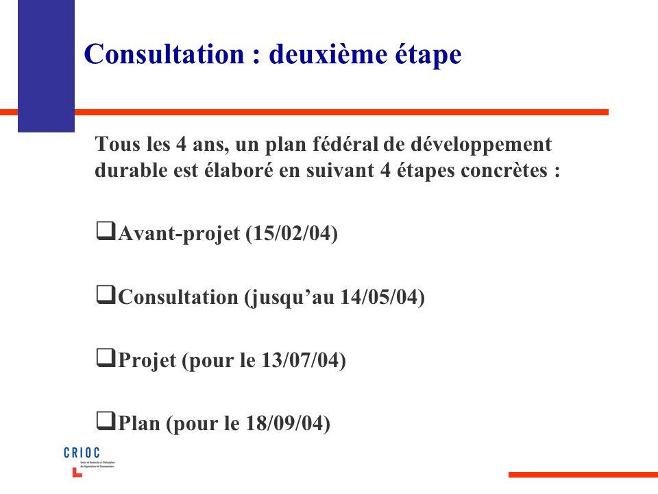 Consultation : deuxième étape Tous les 4 ans, un plan fédéral de développement durable est élaboré en suivant 4 étapes concrètes : Avant-projet (15/02/04) Consultation (jusquau 14/05/04) Projet (pour le 13/07/04) Plan (pour le 18/09/04)