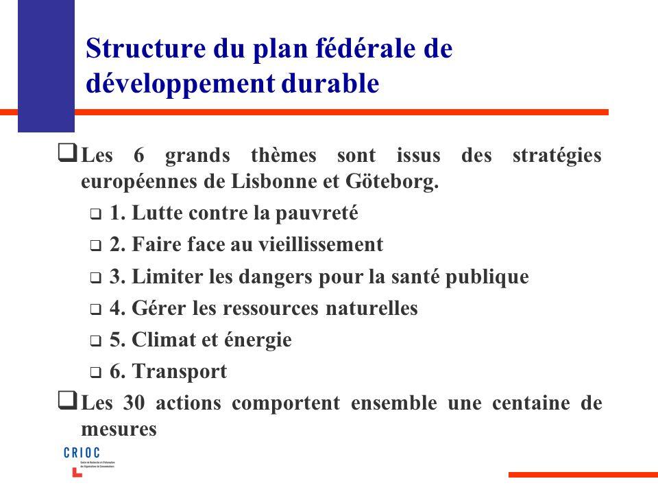 Structure du plan fédérale de développement durable Les 6 grands thèmes sont issus des stratégies européennes de Lisbonne et Göteborg.