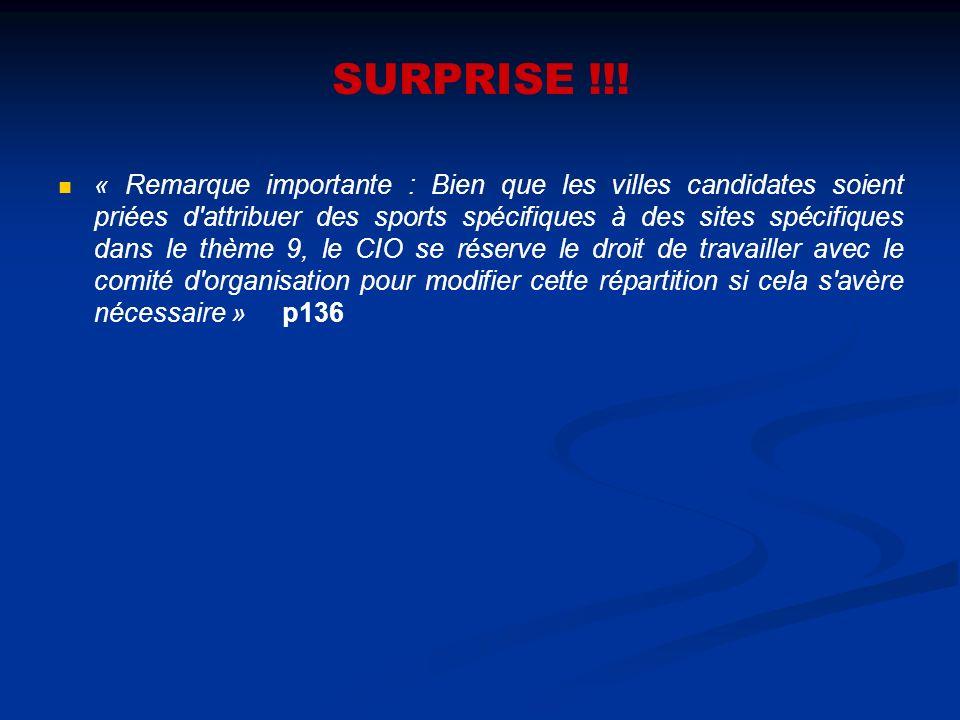 SURPRISE !!.