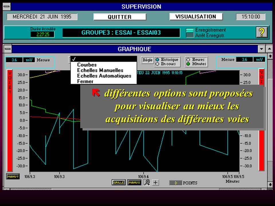 différentes options sont proposées pour visualiser au mieux les acquisitions des différentes voies différentes options sont proposées pour visualiser au mieux les acquisitions des différentes voies