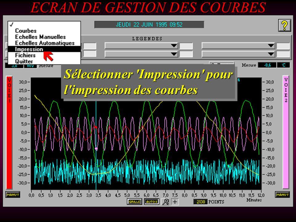 ECRAN DE GESTION DES COURBES Sélectionner Impression pour l impression des courbes Sélectionner Impression pour l impression des courbes