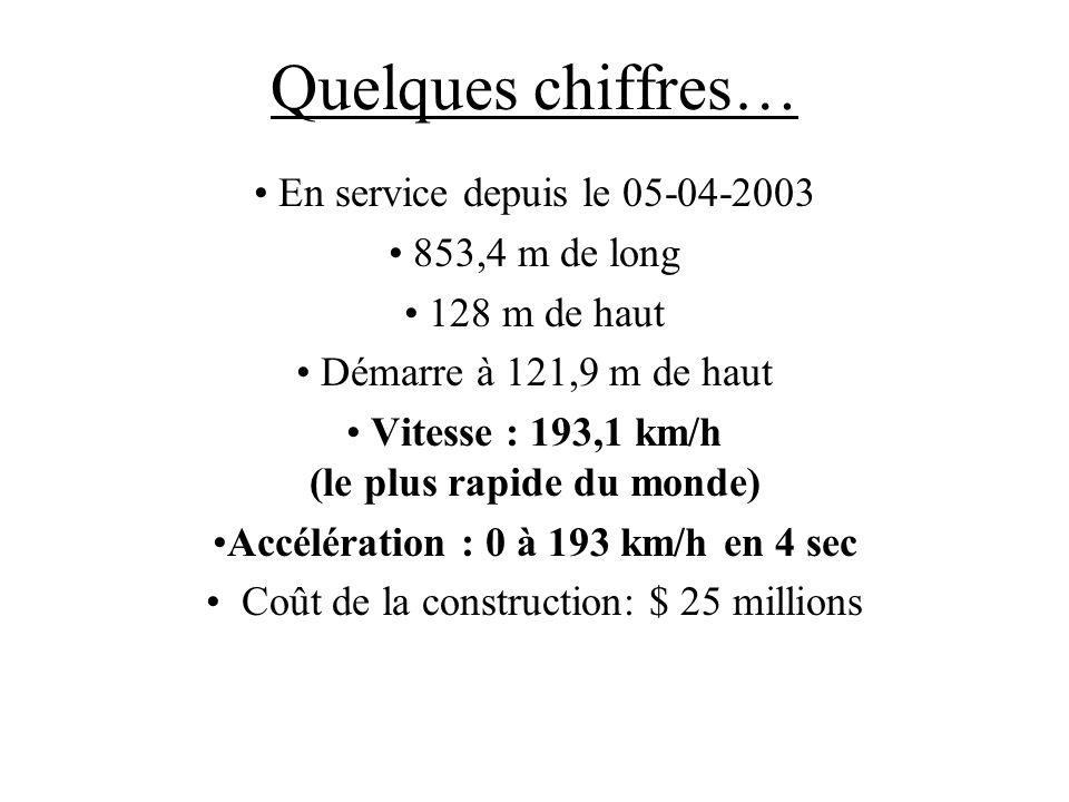 Quelques chiffres… En service depuis le 05-04-2003 853,4 m de long 128 m de haut Démarre à 121,9 m de haut Vitesse : 193,1 km/h (le plus rapide du monde) Accélération : 0 à 193 km/h en 4 sec Coût de la construction: $ 25 millions