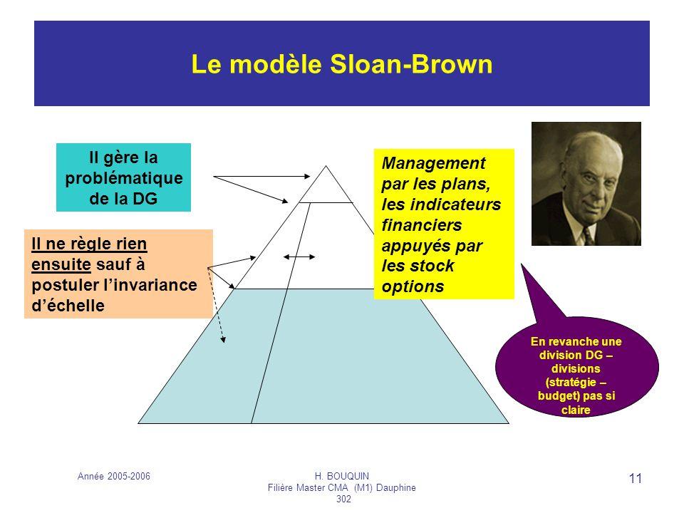 Année 2005-2006H. BOUQUIN Filière Master CMA (M1) Dauphine 302 11 Le modèle Sloan-Brown Il gère la problématique de la DG Il ne règle rien ensuite sau