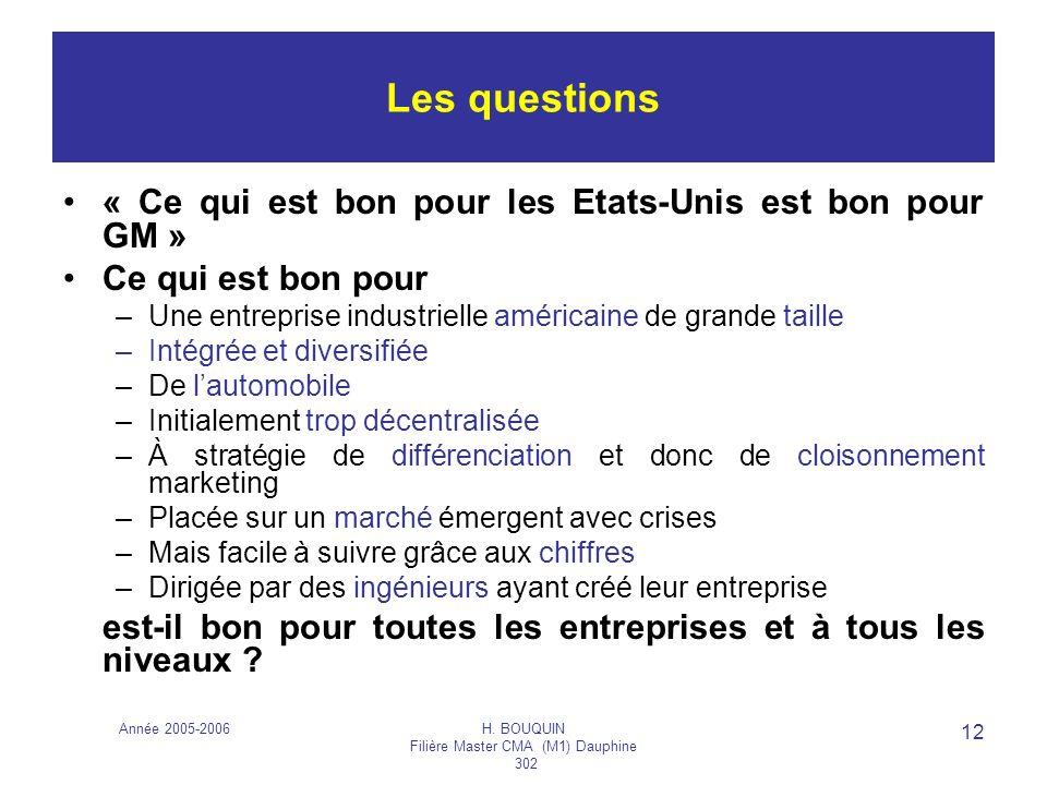 Année 2005-2006H. BOUQUIN Filière Master CMA (M1) Dauphine 302 12 Les questions « Ce qui est bon pour les Etats-Unis est bon pour GM » Ce qui est bon