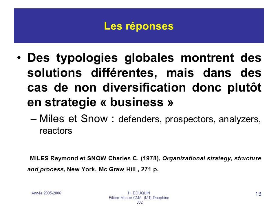 Année 2005-2006H. BOUQUIN Filière Master CMA (M1) Dauphine 302 13 Les réponses Des typologies globales montrent des solutions différentes, mais dans d