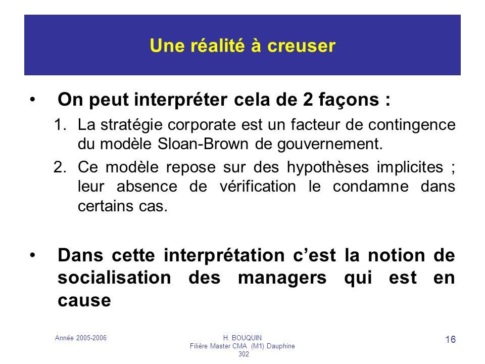 Année 2005-2006H. BOUQUIN Filière Master CMA (M1) Dauphine 302 16 Une réalité à creuser On peut interpréter cela de 2 façons : 1.La stratégie corporat