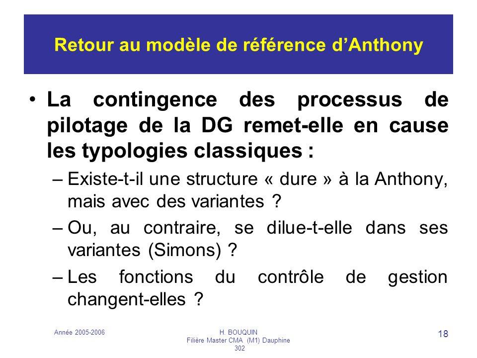 Année 2005-2006H. BOUQUIN Filière Master CMA (M1) Dauphine 302 18 Retour au modèle de référence dAnthony La contingence des processus de pilotage de l