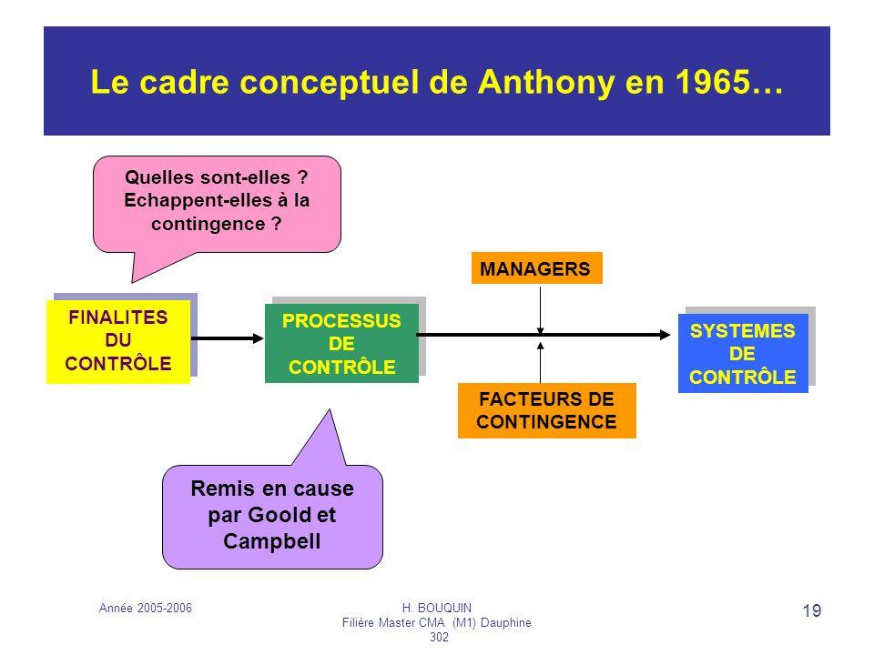 Année 2005-2006H. BOUQUIN Filière Master CMA (M1) Dauphine 302 19 Le cadre conceptuel de Anthony en 1965… FINALITES DU CONTRÔLE PROCESSUS DE CONTRÔLE