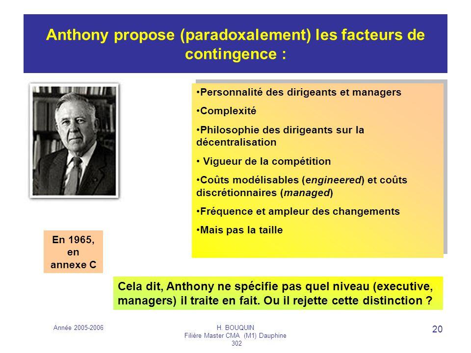 Année 2005-2006H. BOUQUIN Filière Master CMA (M1) Dauphine 302 20 Anthony propose (paradoxalement) les facteurs de contingence : Personnalité des diri