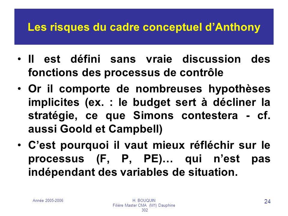 Année 2005-2006H. BOUQUIN Filière Master CMA (M1) Dauphine 302 24 Les risques du cadre conceptuel dAnthony Il est défini sans vraie discussion des fon