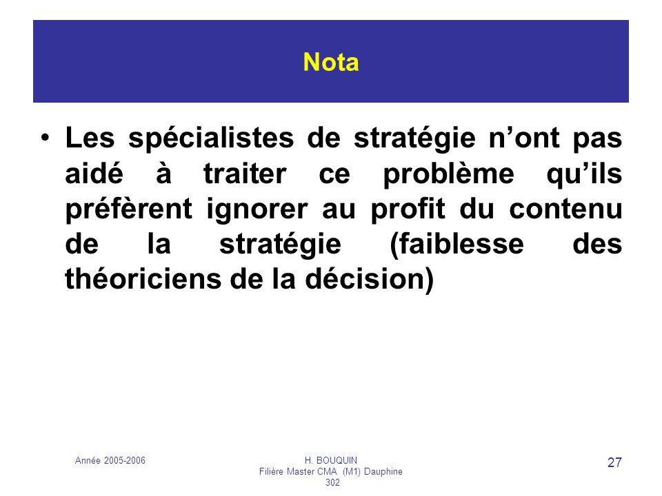 Année 2005-2006H. BOUQUIN Filière Master CMA (M1) Dauphine 302 27 Nota Les spécialistes de stratégie nont pas aidé à traiter ce problème quils préfère