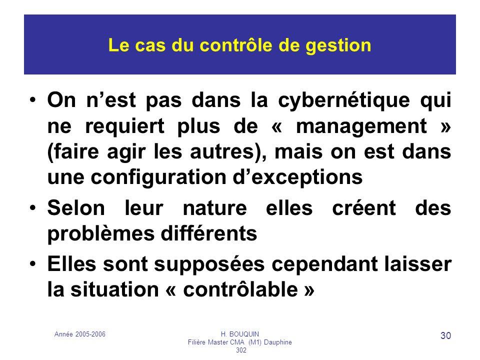 Année 2005-2006H. BOUQUIN Filière Master CMA (M1) Dauphine 302 30 Le cas du contrôle de gestion On nest pas dans la cybernétique qui ne requiert plus