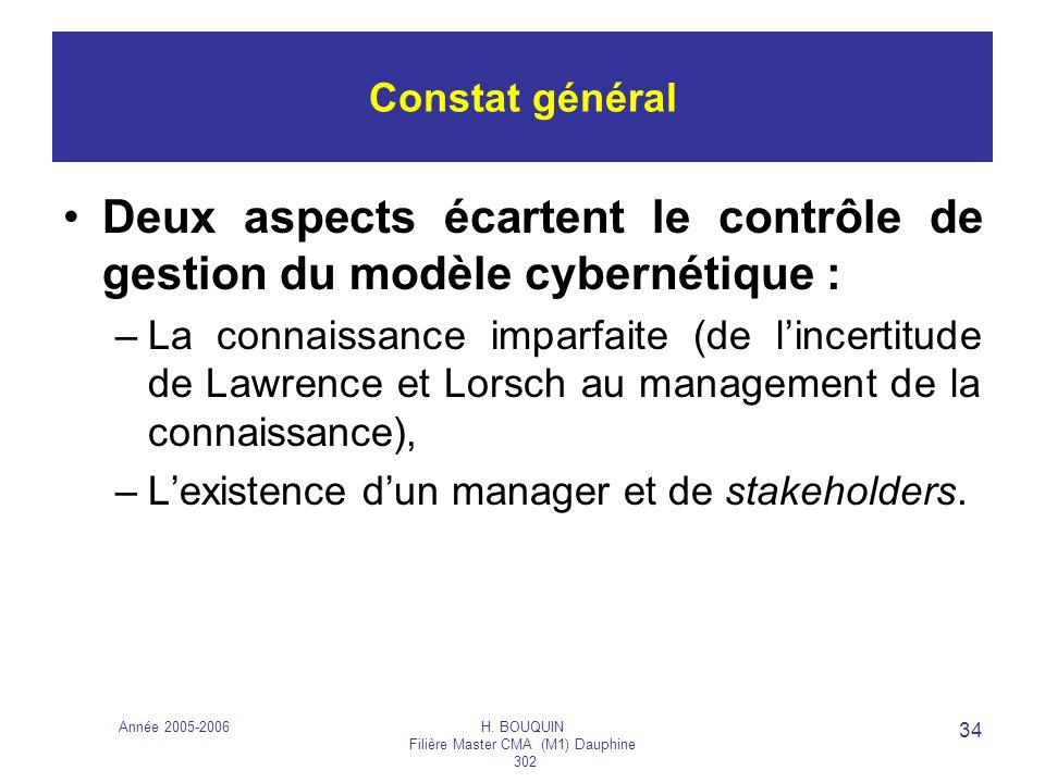 Année 2005-2006H. BOUQUIN Filière Master CMA (M1) Dauphine 302 34 Constat général Deux aspects écartent le contrôle de gestion du modèle cybernétique