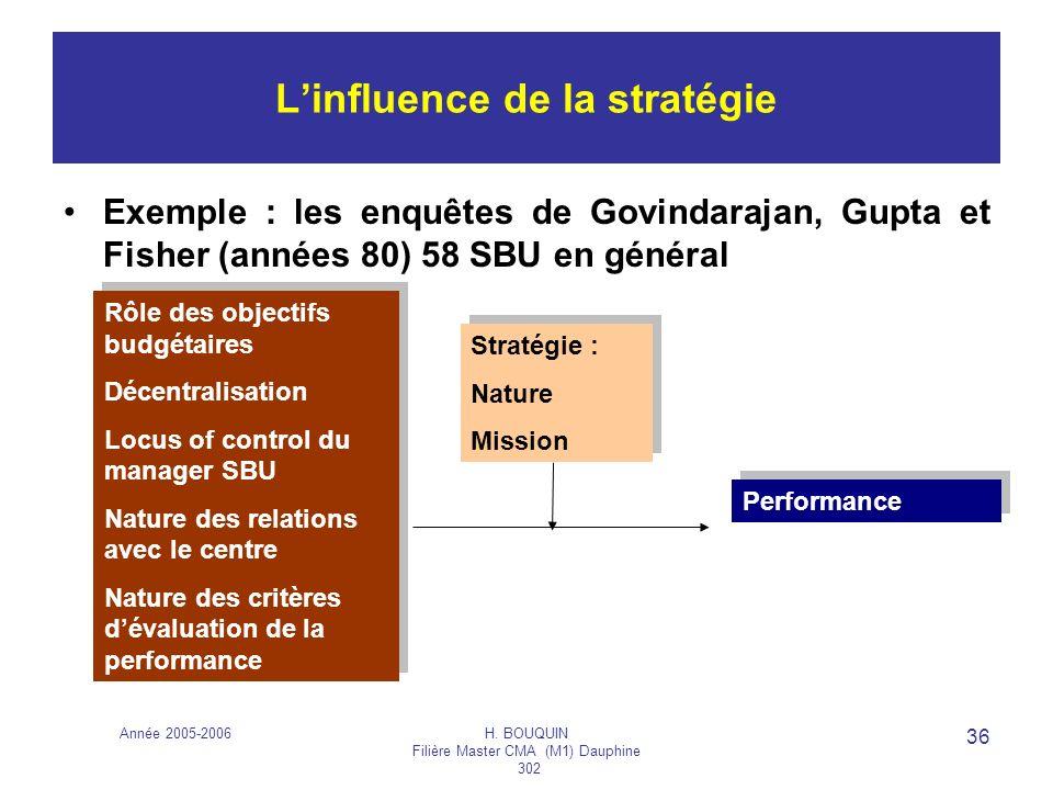 Année 2005-2006H. BOUQUIN Filière Master CMA (M1) Dauphine 302 36 Linfluence de la stratégie Exemple : les enquêtes de Govindarajan, Gupta et Fisher (