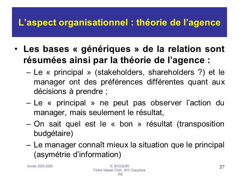 Année 2005-2006H. BOUQUIN Filière Master CMA (M1) Dauphine 302 37 Laspect organisationnel : théorie de lagence Les bases « génériques » de la relation