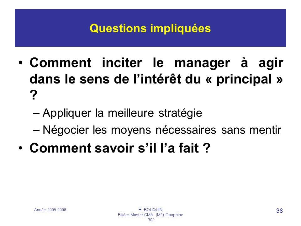 Année 2005-2006H. BOUQUIN Filière Master CMA (M1) Dauphine 302 38 Questions impliquées Comment inciter le manager à agir dans le sens de lintérêt du «