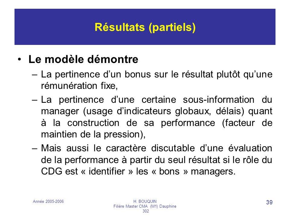 Année 2005-2006H. BOUQUIN Filière Master CMA (M1) Dauphine 302 39 Résultats (partiels) Le modèle démontre –La pertinence dun bonus sur le résultat plu