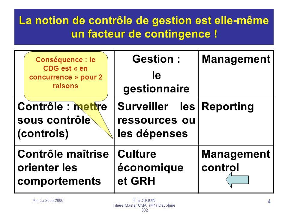 Année 2005-2006H. BOUQUIN Filière Master CMA (M1) Dauphine 302 4 La notion de contrôle de gestion est elle-même un facteur de contingence ! Gestion :
