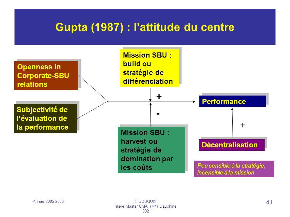 Année 2005-2006H. BOUQUIN Filière Master CMA (M1) Dauphine 302 41 Gupta (1987) : lattitude du centre Openness in Corporate-SBU relations Subjectivité
