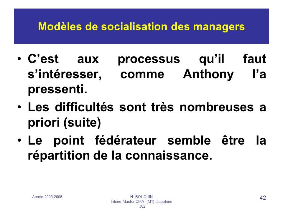 Année 2005-2006H. BOUQUIN Filière Master CMA (M1) Dauphine 302 42 Modèles de socialisation des managers Cest aux processus quil faut sintéresser, comm