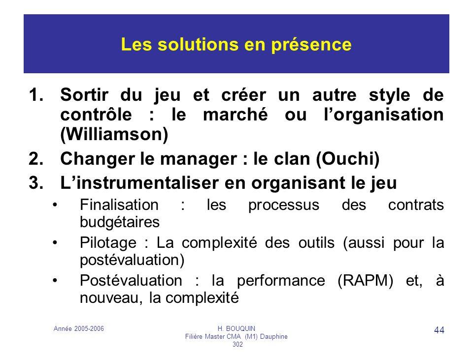 Année 2005-2006H. BOUQUIN Filière Master CMA (M1) Dauphine 302 44 Les solutions en présence 1.Sortir du jeu et créer un autre style de contrôle : le m