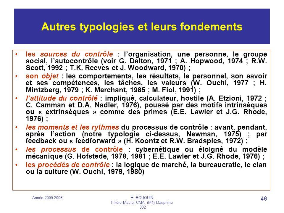 Année 2005-2006H. BOUQUIN Filière Master CMA (M1) Dauphine 302 46 Autres typologies et leurs fondements les sources du contrôle : lorganisation, une p
