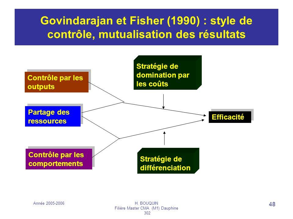 Année 2005-2006H. BOUQUIN Filière Master CMA (M1) Dauphine 302 48 Govindarajan et Fisher (1990) : style de contrôle, mutualisation des résultats Parta