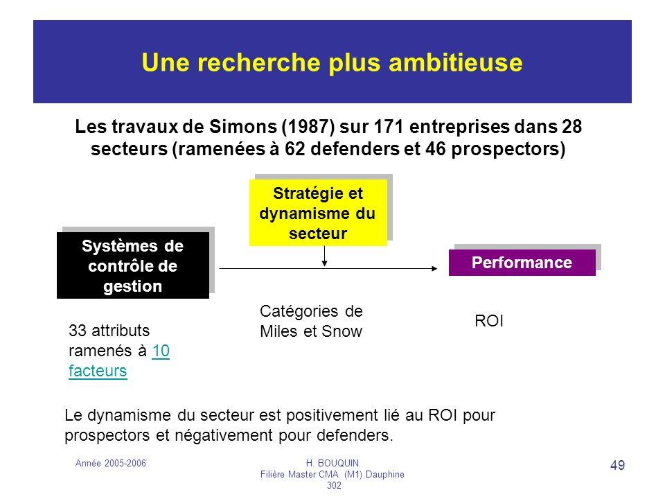 Année 2005-2006H. BOUQUIN Filière Master CMA (M1) Dauphine 302 49 Une recherche plus ambitieuse Les travaux de Simons (1987) sur 171 entreprises dans