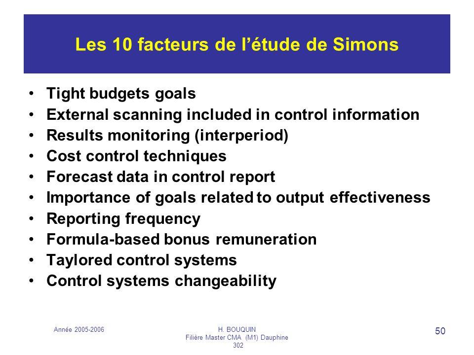 Année 2005-2006H. BOUQUIN Filière Master CMA (M1) Dauphine 302 50 Les 10 facteurs de létude de Simons Tight budgets goals External scanning included i