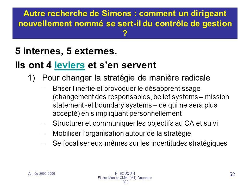 Année 2005-2006H. BOUQUIN Filière Master CMA (M1) Dauphine 302 52 Autre recherche de Simons : comment un dirigeant nouvellement nommé se sert-il du co