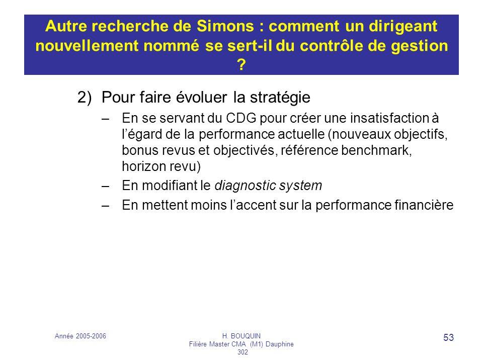 Année 2005-2006H. BOUQUIN Filière Master CMA (M1) Dauphine 302 53 2)Pour faire évoluer la stratégie –En se servant du CDG pour créer une insatisfactio