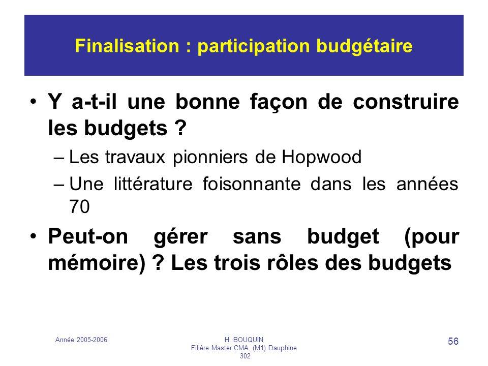 Année 2005-2006H. BOUQUIN Filière Master CMA (M1) Dauphine 302 56 Finalisation : participation budgétaire Y a-t-il une bonne façon de construire les b
