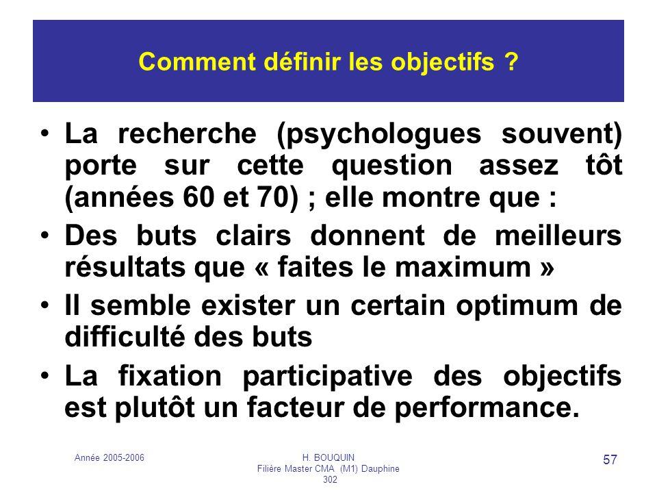 Année 2005-2006H. BOUQUIN Filière Master CMA (M1) Dauphine 302 57 La recherche (psychologues souvent) porte sur cette question assez tôt (années 60 et