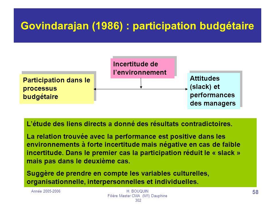 Année 2005-2006H. BOUQUIN Filière Master CMA (M1) Dauphine 302 58 Govindarajan (1986) : participation budgétaire Participation dans le processus budgé