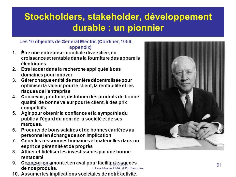 Année 2005-2006H. BOUQUIN Filière Master CMA (M1) Dauphine 302 61 Stockholders, stakeholder, développement durable : un pionnier Les 10 objectifs de G