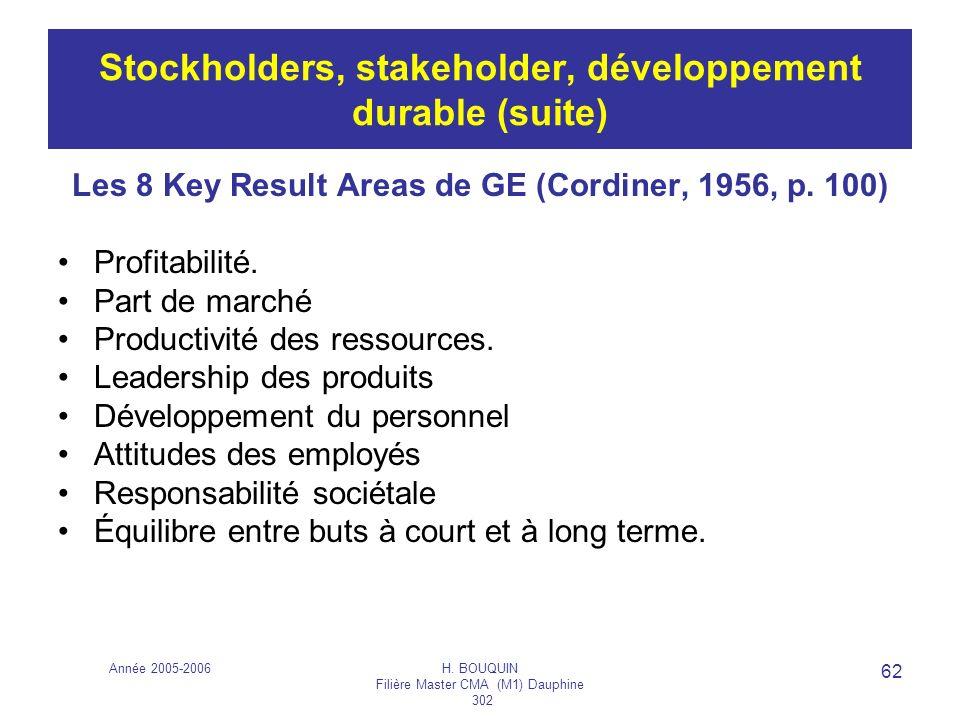 Année 2005-2006H. BOUQUIN Filière Master CMA (M1) Dauphine 302 62 Les 8 Key Result Areas de GE (Cordiner, 1956, p. 100) Profitabilité. Part de marché