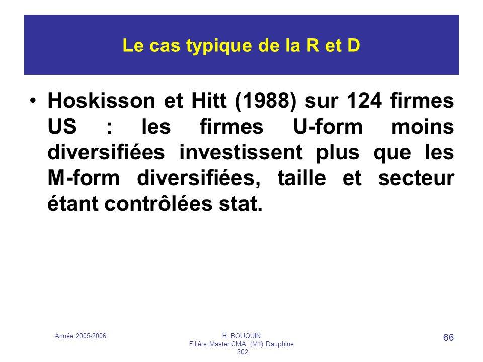 Année 2005-2006H. BOUQUIN Filière Master CMA (M1) Dauphine 302 66 Le cas typique de la R et D Hoskisson et Hitt (1988) sur 124 firmes US : les firmes