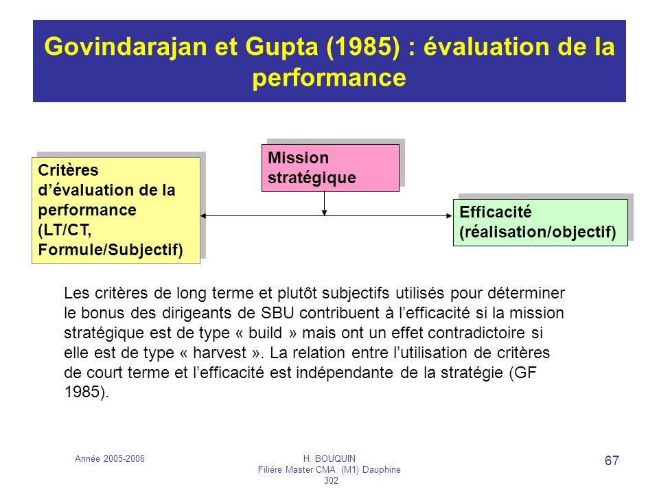 Année 2005-2006H. BOUQUIN Filière Master CMA (M1) Dauphine 302 67 Govindarajan et Gupta (1985) : évaluation de la performance Critères dévaluation de