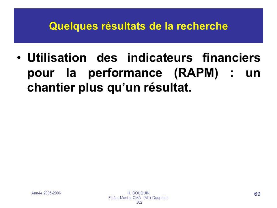 Année 2005-2006H. BOUQUIN Filière Master CMA (M1) Dauphine 302 69 Utilisation des indicateurs financiers pour la performance (RAPM) : un chantier plus