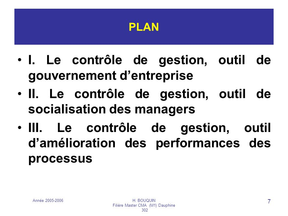 Année 2005-2006H. BOUQUIN Filière Master CMA (M1) Dauphine 302 7 PLAN I. Le contrôle de gestion, outil de gouvernement dentreprise II. Le contrôle de